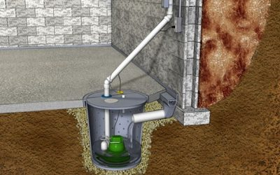 What's a Sump Pump?